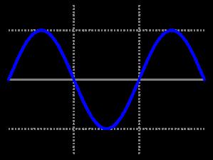1024px-Simple_sine_wave.svg